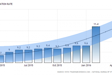 Nigeria's inflation rate hits 11.40% in May —NBS